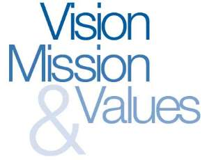 Vision Mision Values